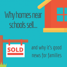 Why homes near schools sell… and why it's good news for families